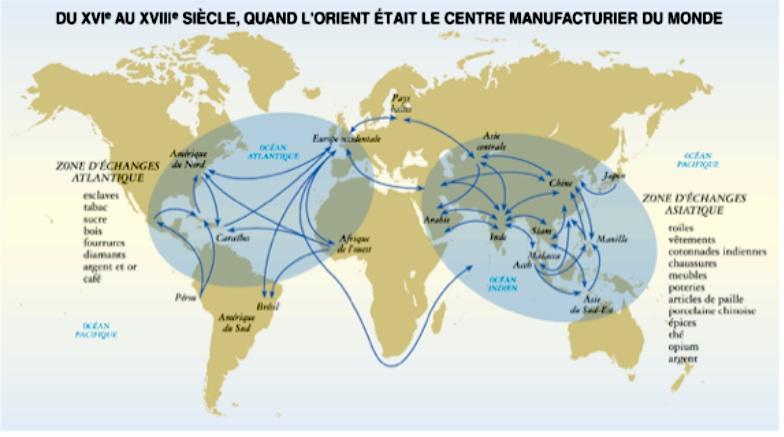 Fig 6 Quand l'Orient était le centre manufacturier du Monde